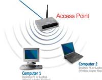 Kết nối Wifi: Công nghệ và sự tiện lợi